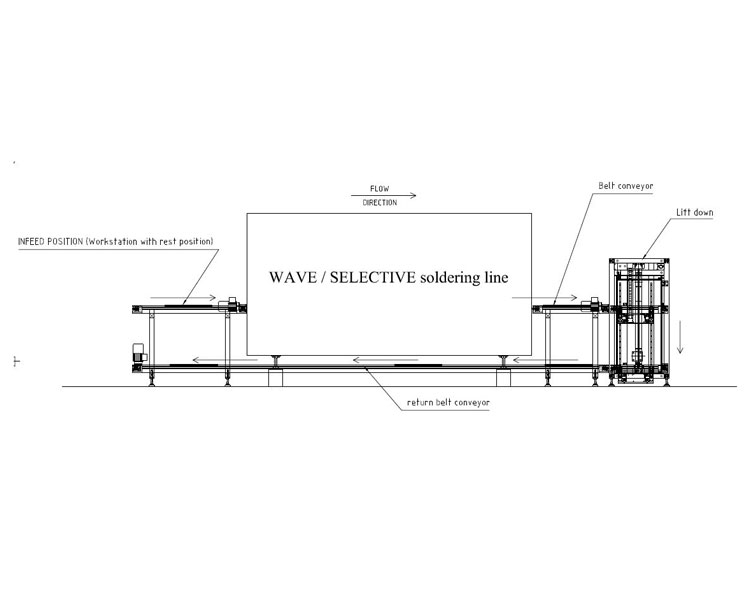 Soldering Line - solution 8