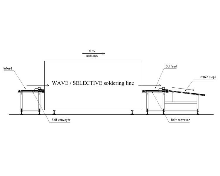 Soldering Line - solution 9